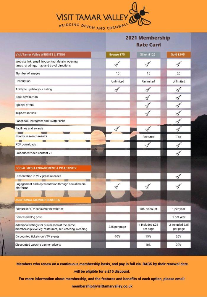 final version 2021 Membership rate card updated 27 June 2021